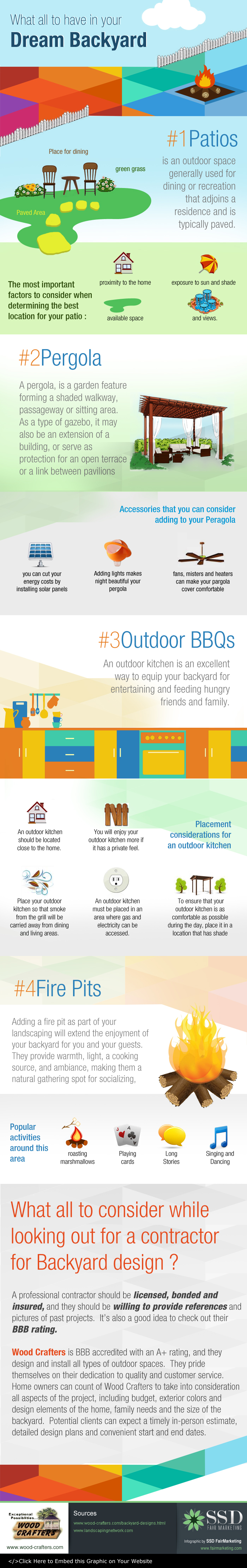 backyard design infographic